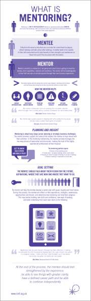 mentoring-infographic-800px[1]